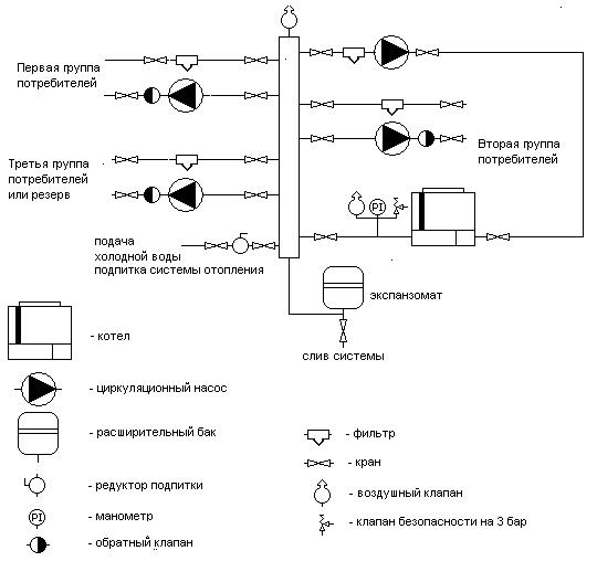 Схема котельной с тремя