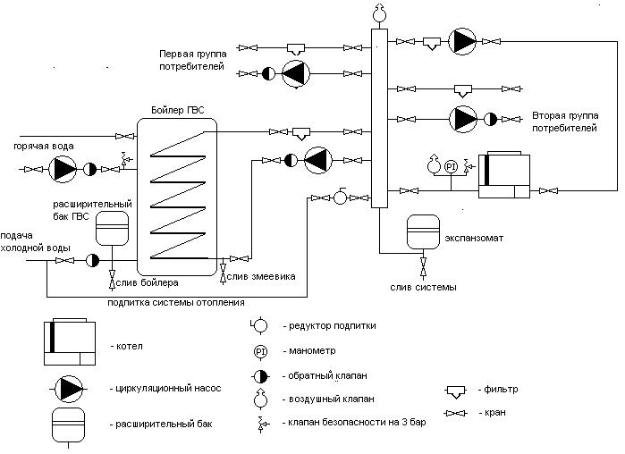 схема котельной - Схемы.
