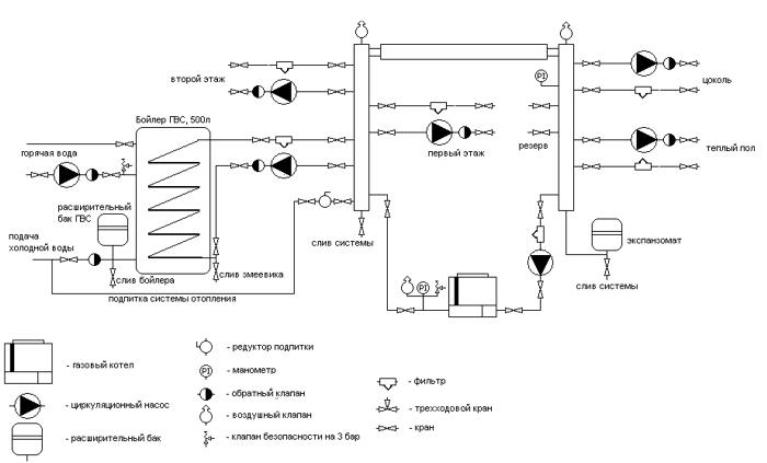 Схема котельной с двумя